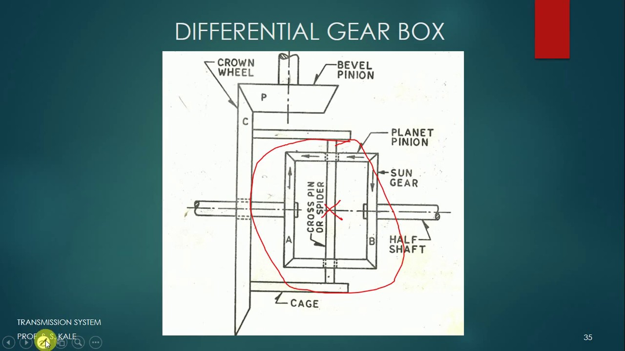 hight resolution of differential gear schematic