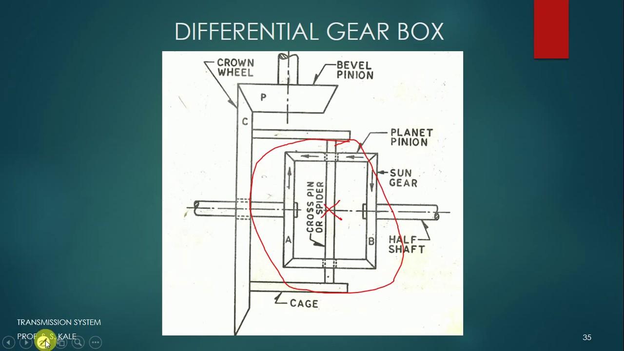 differential gear schematic [ 1280 x 720 Pixel ]