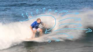 Primitive Surfs Postcode Challenge 2013