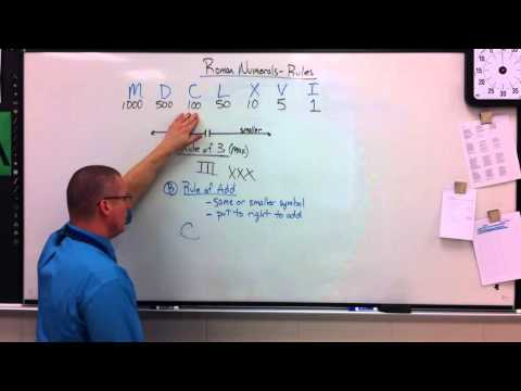 Roman Numerals - Rules