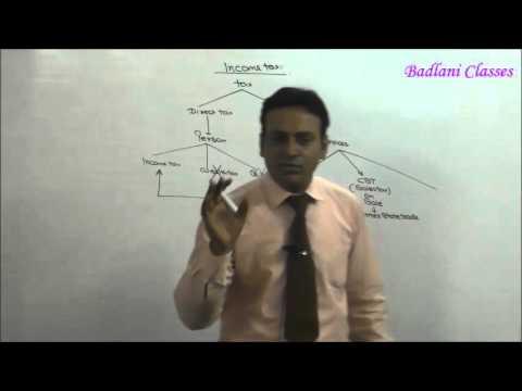 Income Tax : AY 16-17 : Ch 1 : Intro : Lecture 1