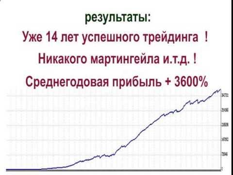 международный валютный рынок форекс