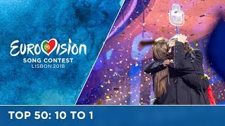 TOP 50: Most watched in 2017: 10 TO 1 - Eurovision Song Contest