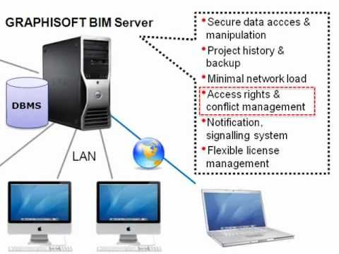 Graphisoft BIM Server and ArchiCAD Teamwork