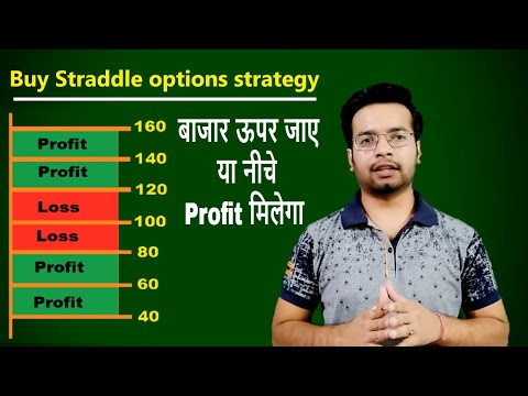 Buy straddle options trading strategy | by trading chanakya 🔥🔥🔥
