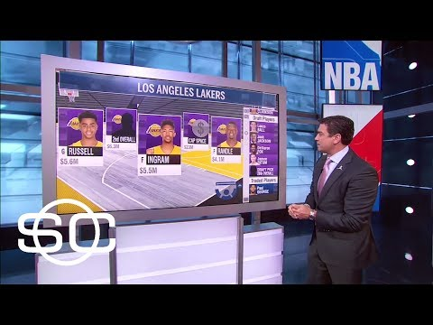 Lakers Would Give Up Assets For Paul George   SportsCenter   ESPN