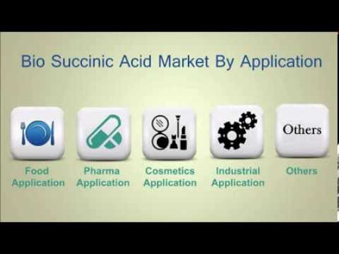 Bio Succinic Acid Market - Global Industry Analysis by Allied Market Research