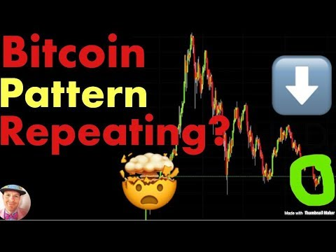 Mysterious Bitcoin Pattern Repeating AGAIN?