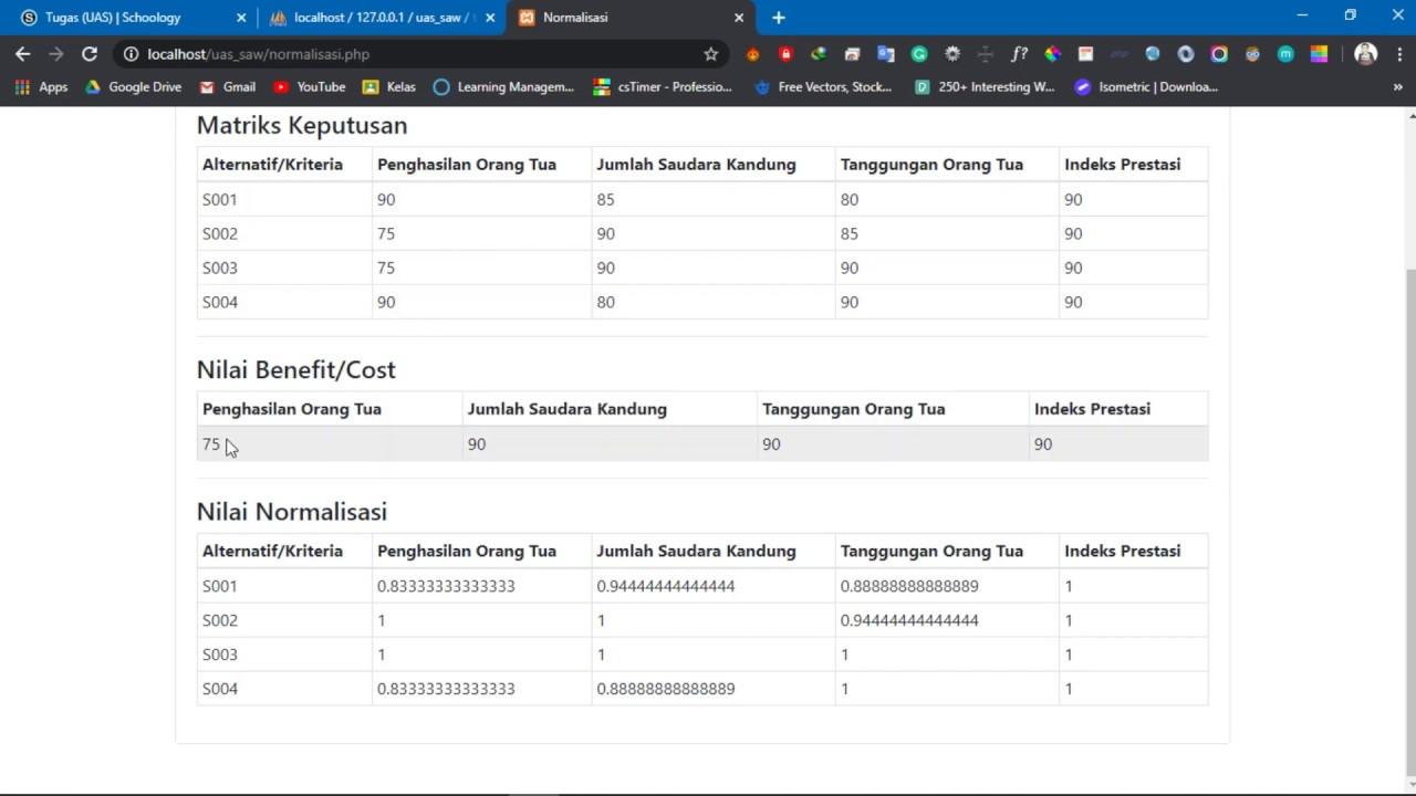Aplikasi Untuk Menentukan Penerima KIP Kuliah di Politeknik Negeri Manado Berdasarkan Algoritma SAW