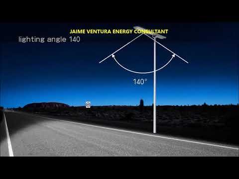 NEW ARRIVAL: 10-days backup Smart Solar Led Lamp