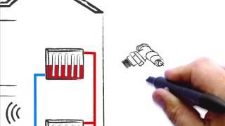 видео Гидроудар в отопительной системе