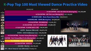 Baixar K-Pop Most Viewed Dance Practice Video (Top 100/2014-2020)