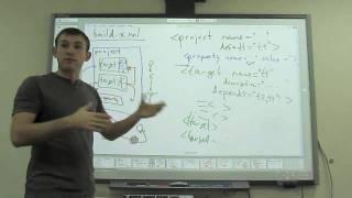 Урок 19 - Ant и Maven - Java для тестировщиков