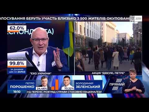 """Ірина Луценко, гість програми """"Ехо України"""" від 22 квітня 2019 року"""