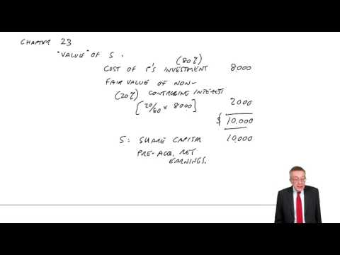 ACCA F3 Group Accounts The Consolidated Statement of Financial Position (2a)