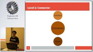 4 levels of IT Architecture - Singapore PHP & Magento Combined Meetup