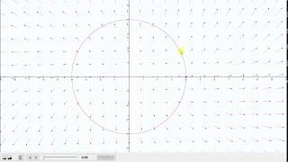 Evaluate a Line Integral of F*dr Around a Circle