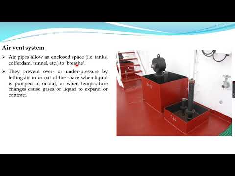 Ship piping systems (Steam, Air vent, Sounding, Bilge, Ballast, Hydraulic)