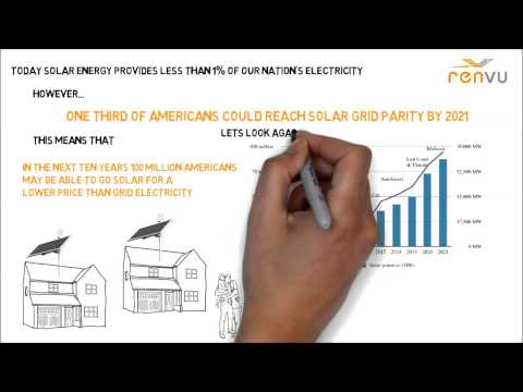 Solar Rooftop Revolution - Whiteboard Animation | RENVU.com