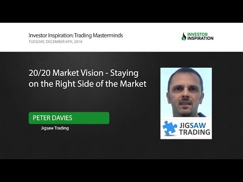 20/20 Market Vision - Staying on the Right Side of the Market | Peter Davies