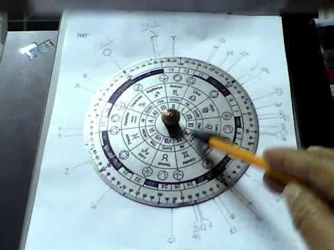 สูตรดวงดาววิเคราะห์หุ้นไทย [ การอ่านดาวจันทร์จร 2 สัปดาห์ ที่ ดาวอาทิตย์กำเนิด ]