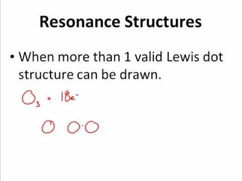 Coordinate Covalent Bonds & Resonance Structures CLEAR & SIMPLE