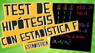 Test de hipótesis con estadística F - Probabilidad (Khan Academy) - Educatina
