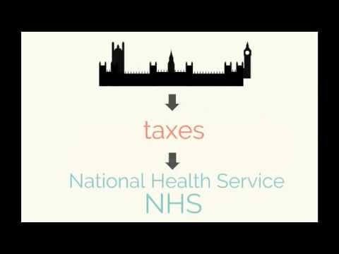 How Public Healthcare-NHS works in England