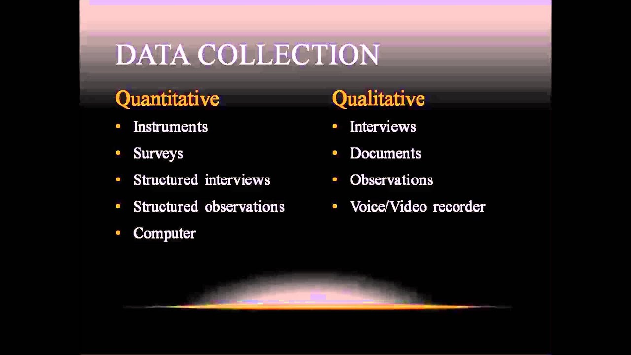 Quantitative and Qualitative Research - YouTube