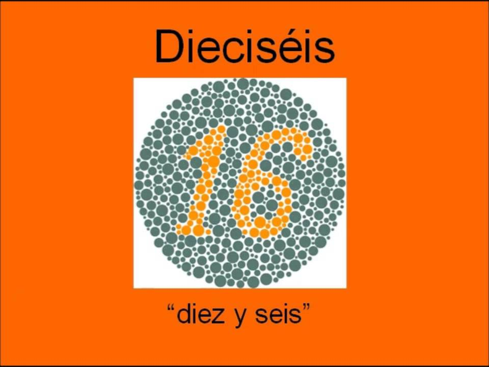 Spanisch 1-100