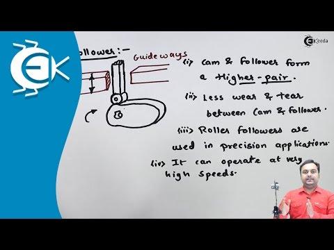 What is Cams & Followers || Ekeeda.com