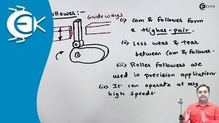 Cams and Followers - Theory of Machine