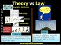 5 Differences between Theory and Law with Examples
