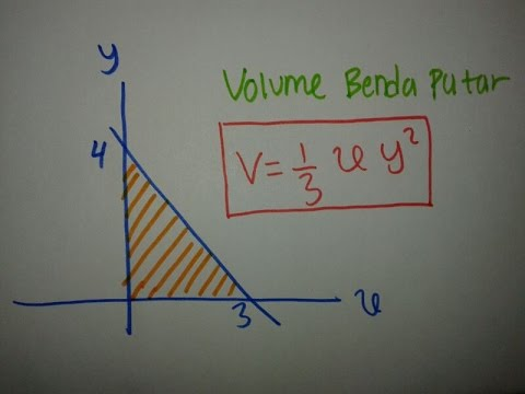 integral-volume-benda-putar-part2