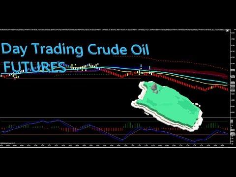 Day Trading Crude Oil Futres