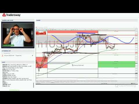 Forex Trading Strategy Webinar Video For Today: (LIVE Tuesday September 26, 2017)
