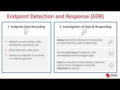 Download EDR Defined:  Myth vs. Reality