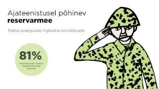 Eesti elanike hoiakud kaitseküsimustes (II): avalik arvamus riigikaitsest. Sügis 2016.