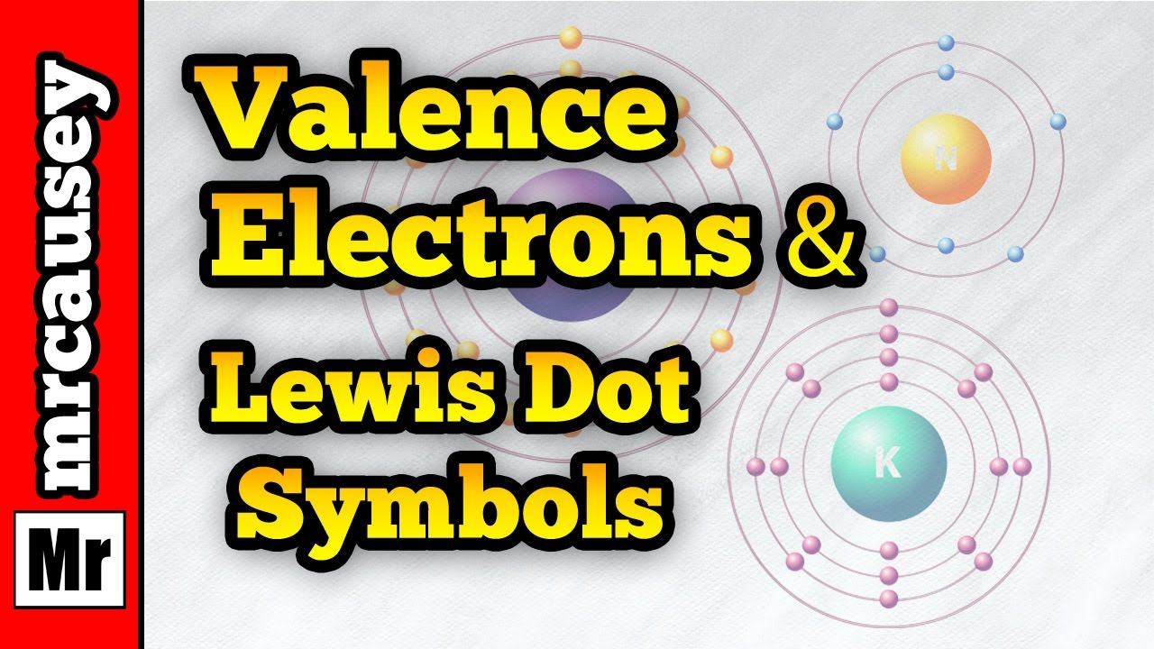 Valence electrons and lewis dot symbols youtube valence electrons and lewis dot symbols buycottarizona Image collections