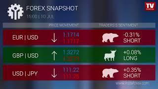 InstaForex tv news: Forex snapshot 15:00 (10.07.2018)