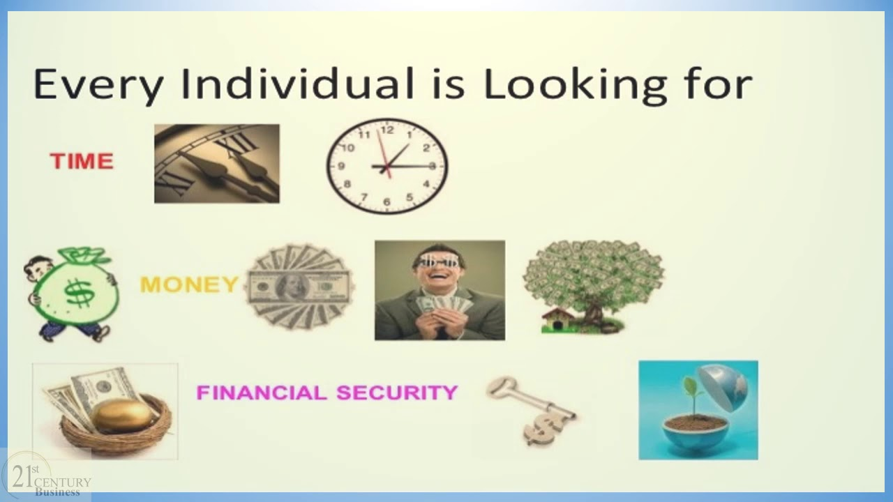 amway business plan ppt