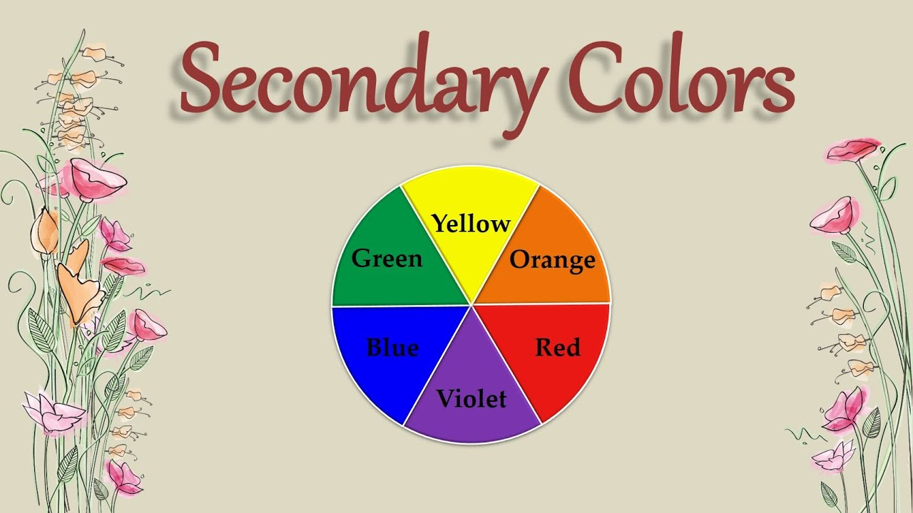 Primary and Secondary Colors for Kids Red Blue Yellow