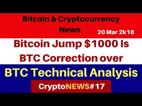 Crypto News #17- Bitcoin's Price Jumped $1,000 in 24 Hours - BTC Technical Analysis- G20 Summit