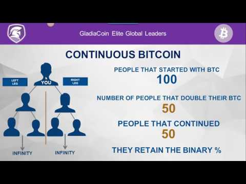 GladiaCoin-Bitcoin Empire Presentation!