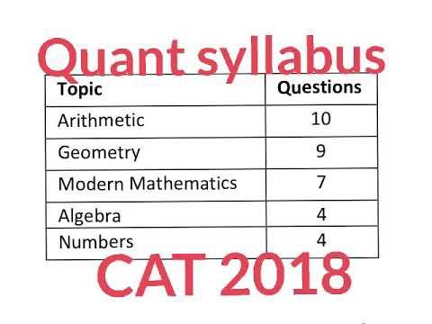 CAT 2018  QUANT breakup of 34 questions  Important topics