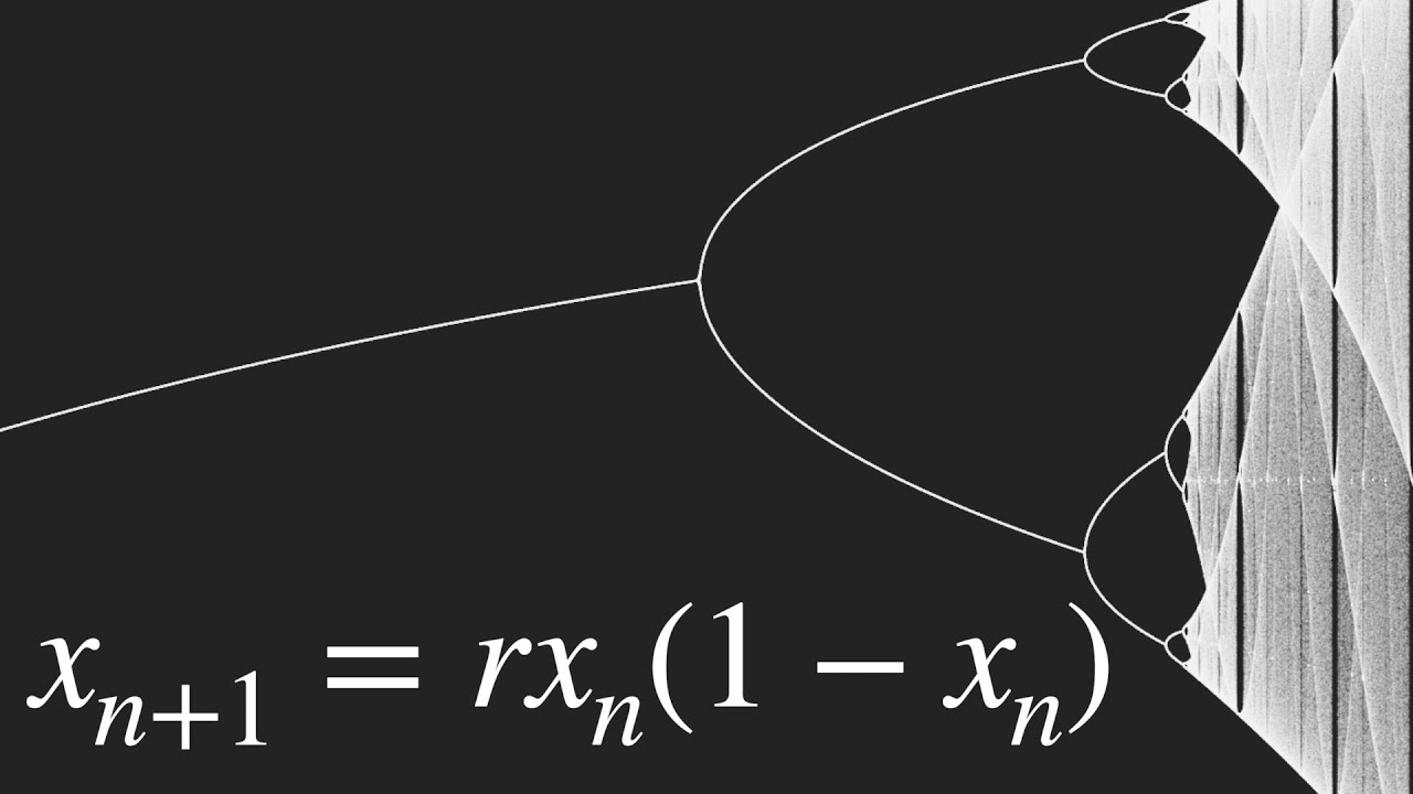 This equation will change how you see the world