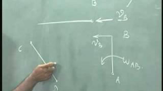 Dynamics  IITM 6.6 Solving Problems 3/4