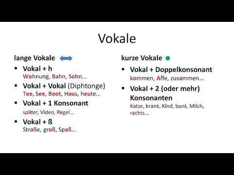 ᐅ Deutsch Aussprache
