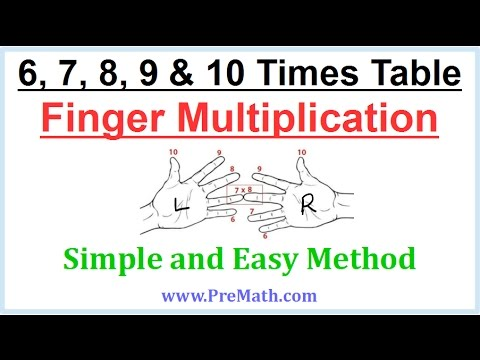Easy Finger Multiplication Trick for the 6, 7, 8, 9, and 10 Times Table