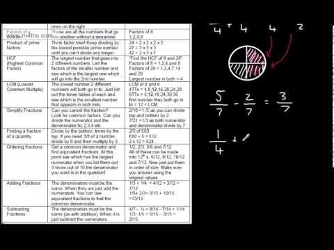 Teach Yourself GCSE Maths in a Day - Video 1 of 4 - Number - Foundation C Grade GCSE Maths Skills